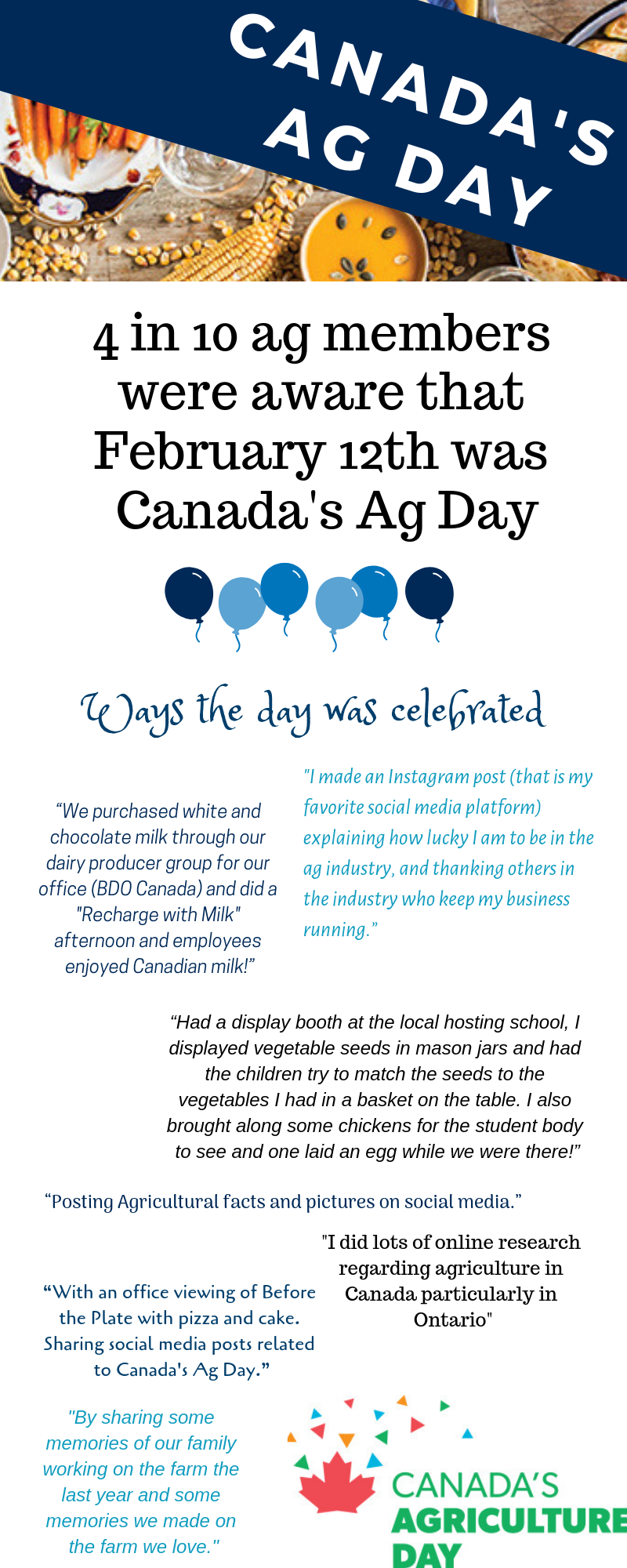 Canada_s_ag_day.png