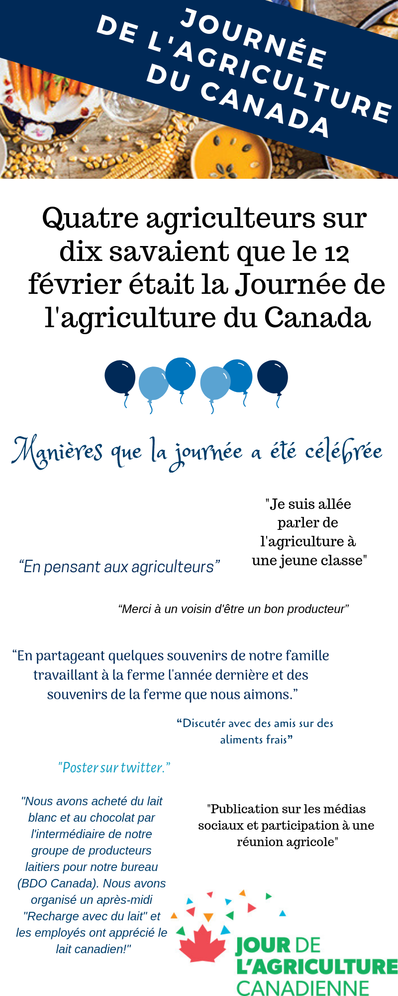 French_Canada_s_ag_day.png